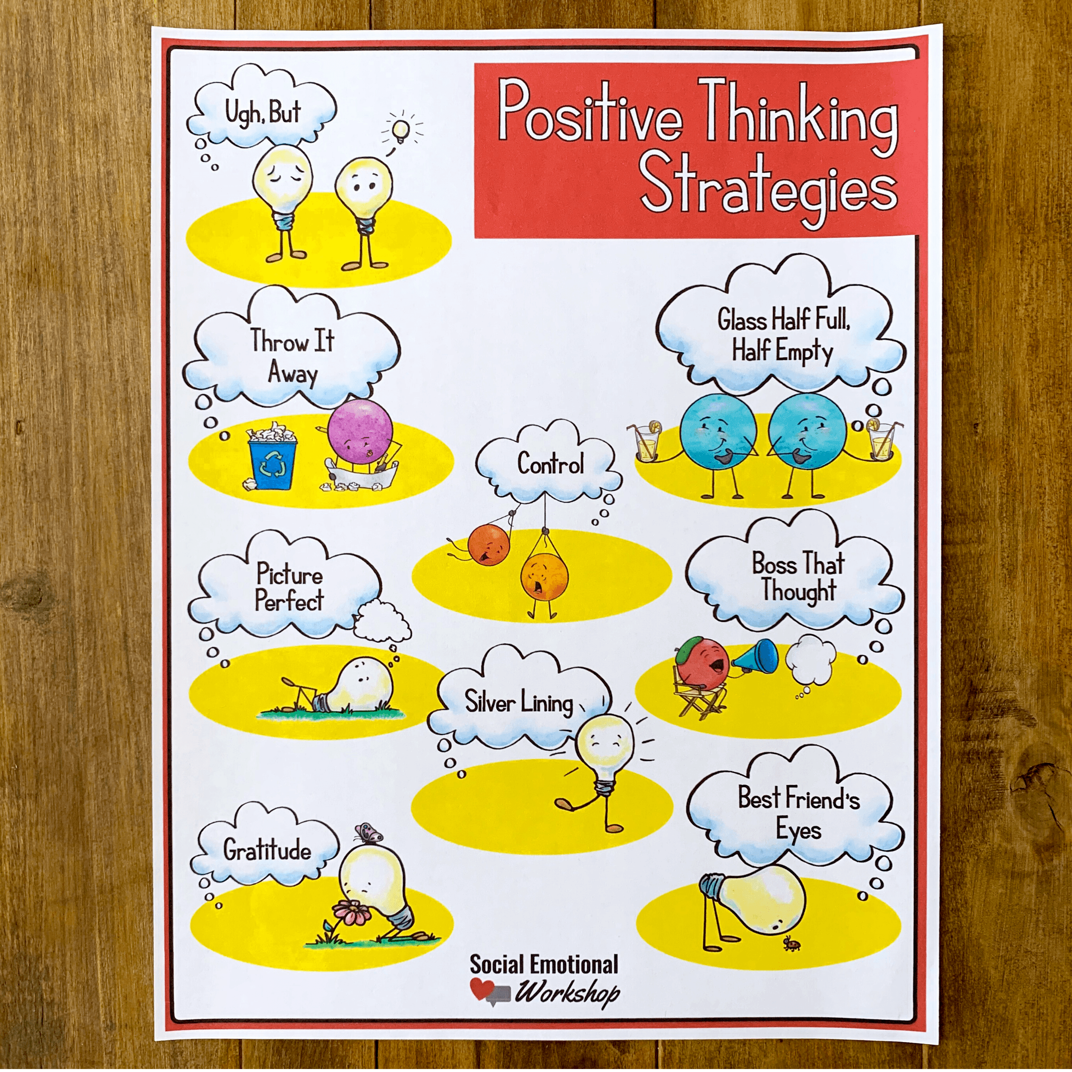 Positive Thinking Strategies poster
