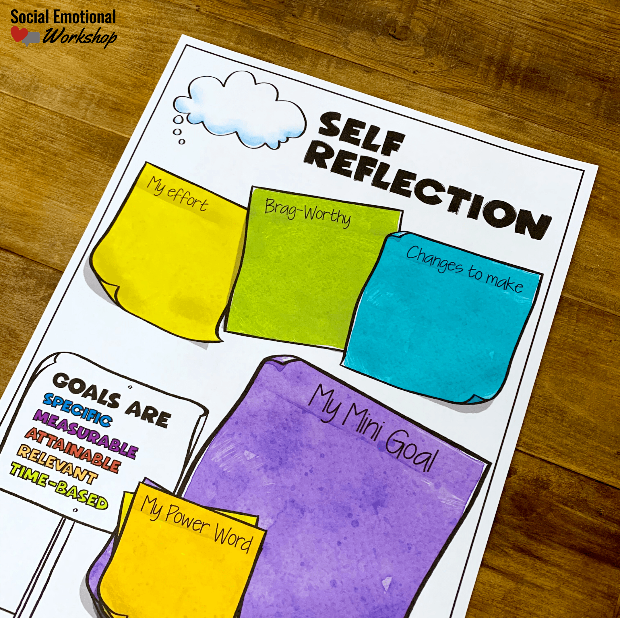 Goal Setting: Self Reflection