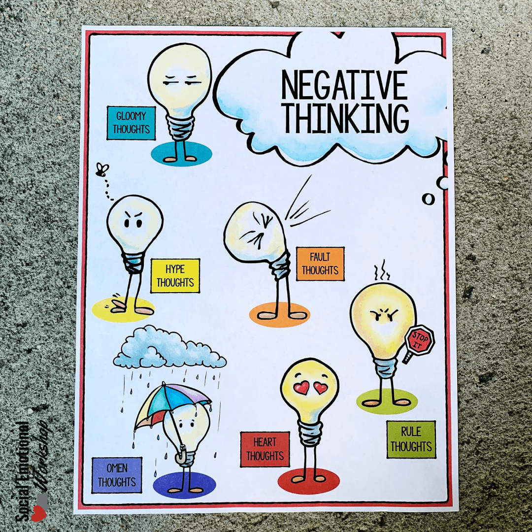 negative thinking poster with 6 types of negative thoughts